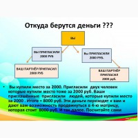 Выведем Вас на доход 11570 грн